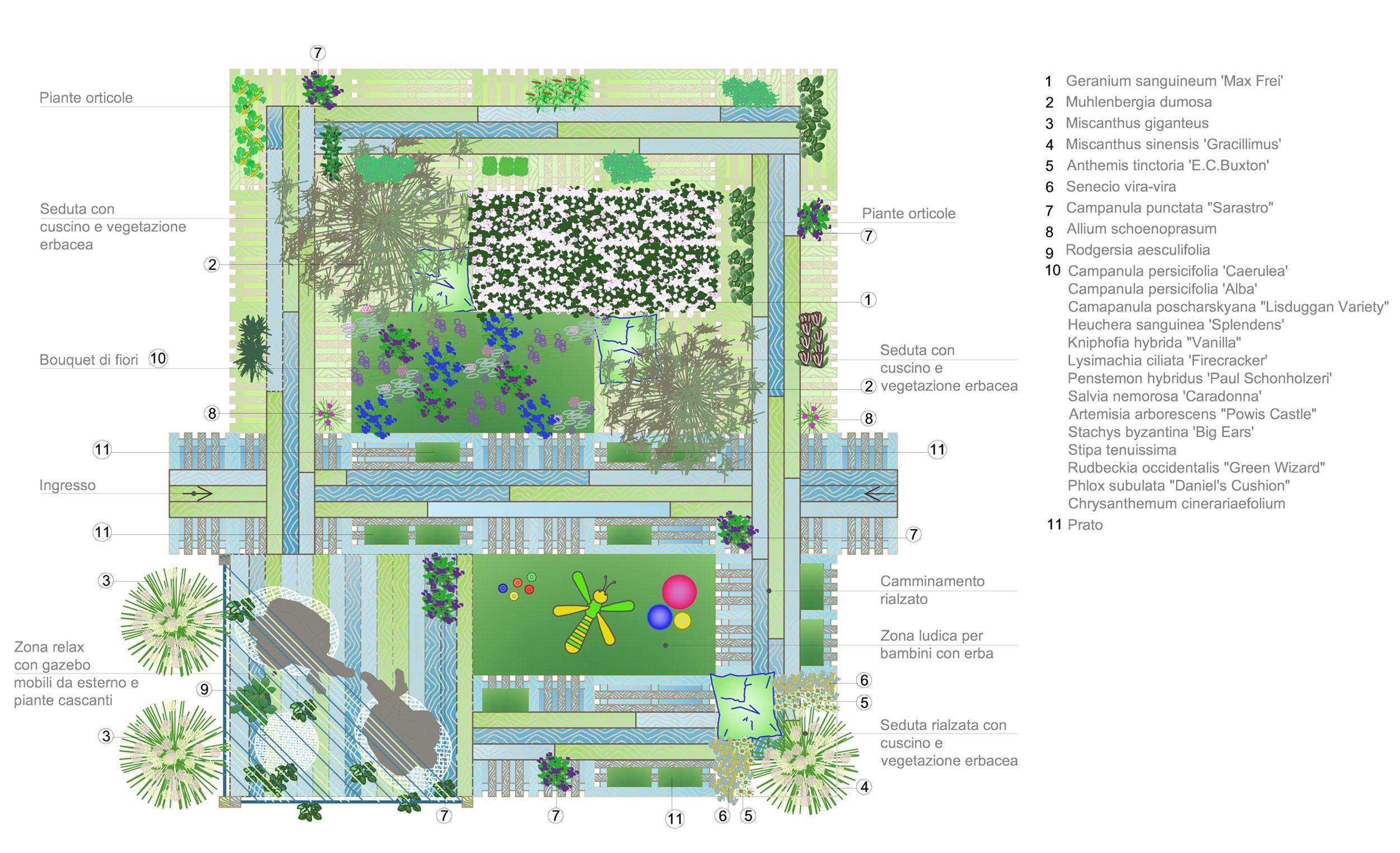 Progetto giardino con gazebo for Crea i miei progetti gratuitamente