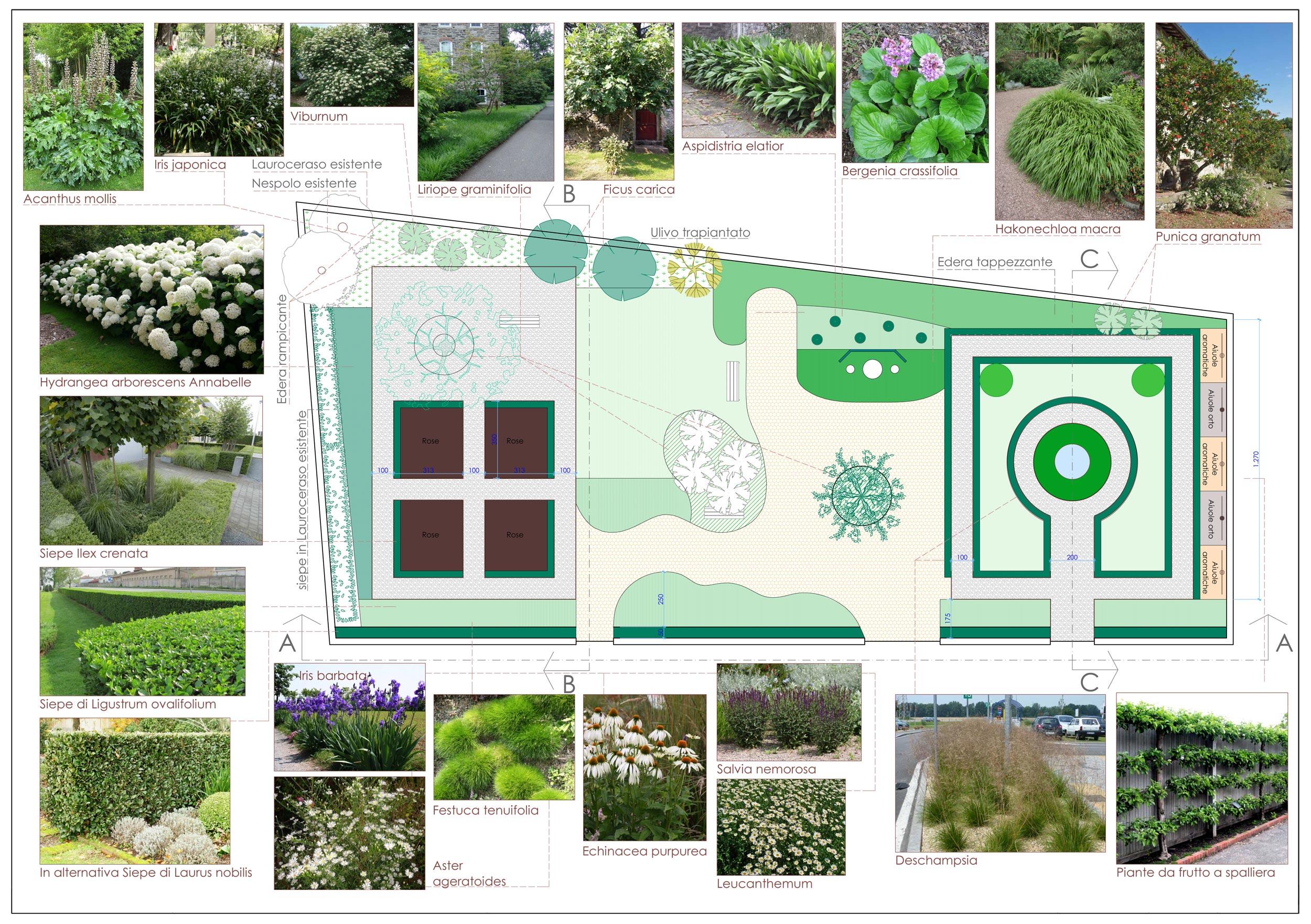 Fabulous cheap del giardino di pertinenza di un convento - Progetti piccoli giardini privati ...