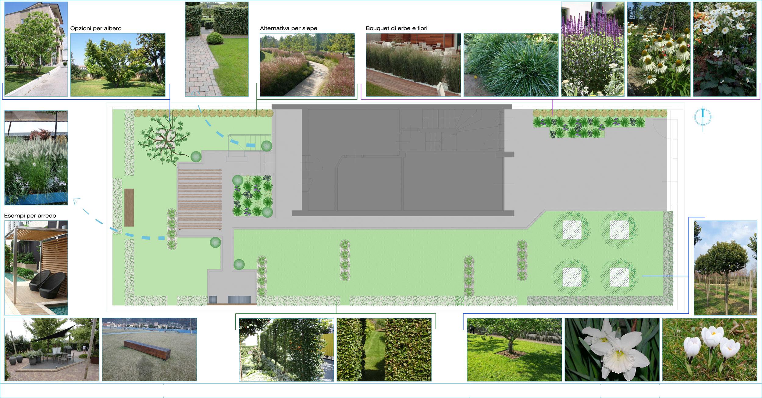 Giardino di casa privata bagnolo mella bs anno 2013 for Corso progettazione giardini