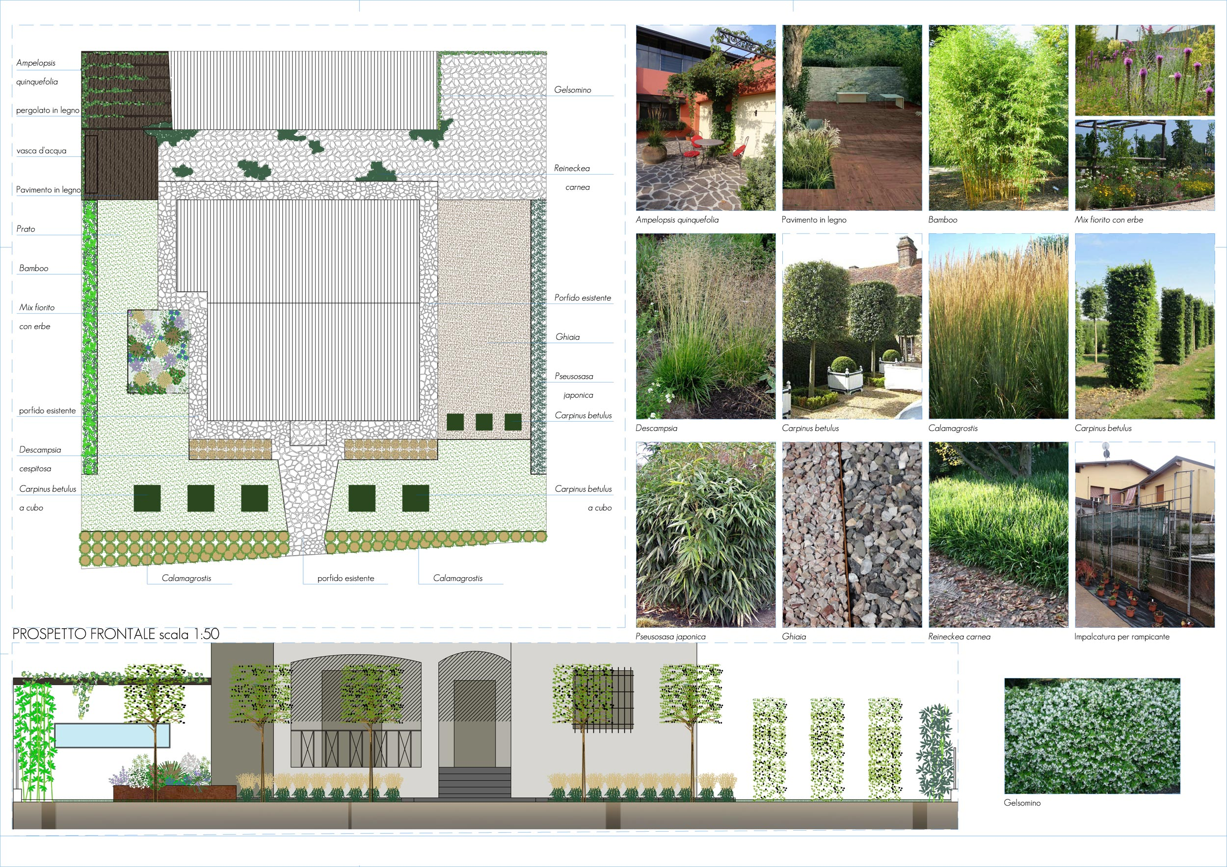 Progetti di giardini best la fase per la di un giardino - Progetti per la casa ...