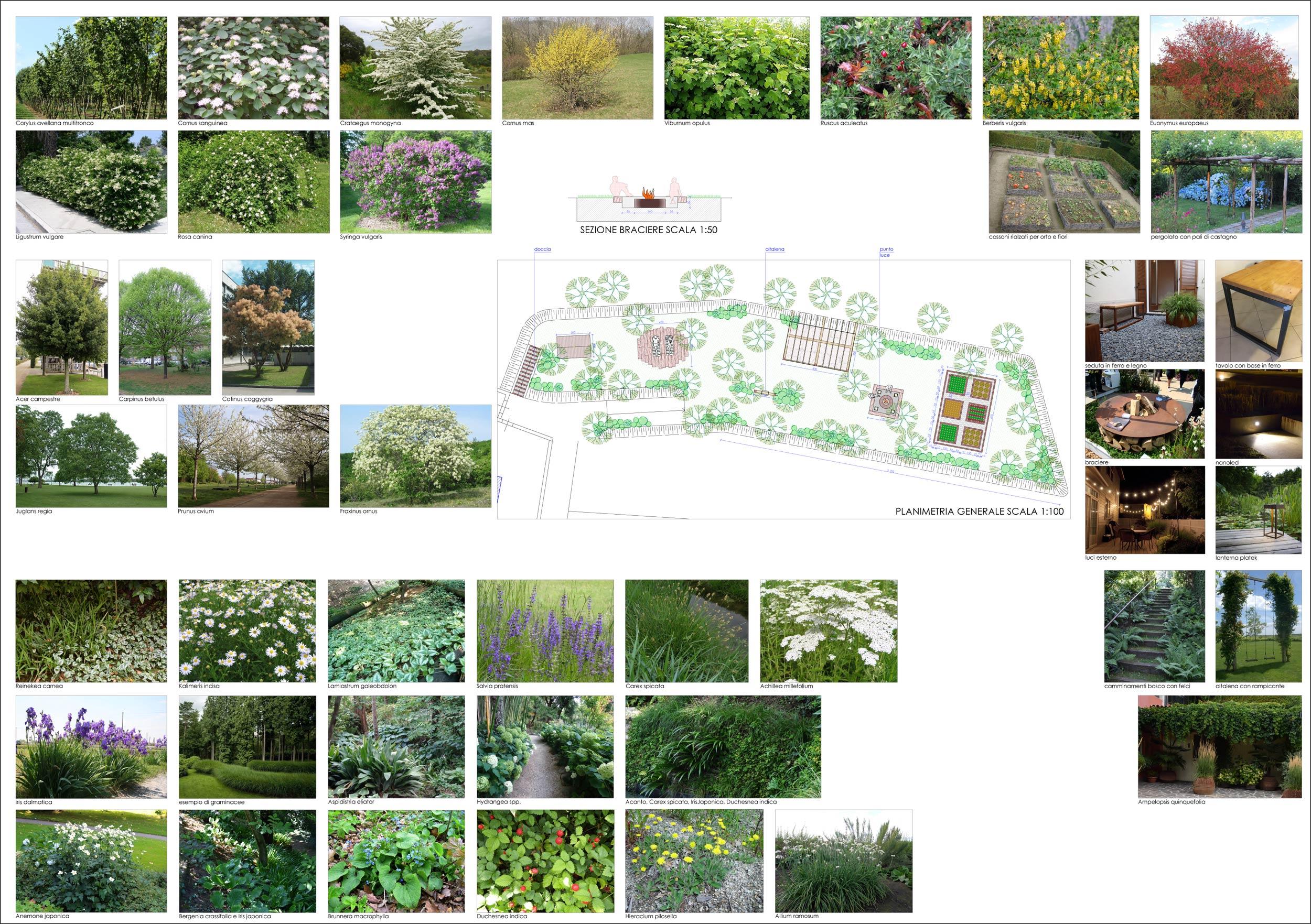 Progetti giardino beautiful prezzi giardini with progetti - Progetti giardino per villette ...