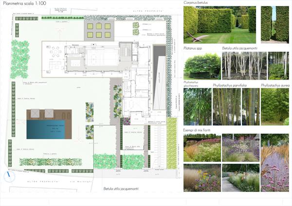 Progettazione giardini privati brescia matite verdi di for Progetti di giardini privati